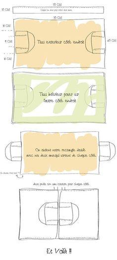 tuto_sac_a_tarte: