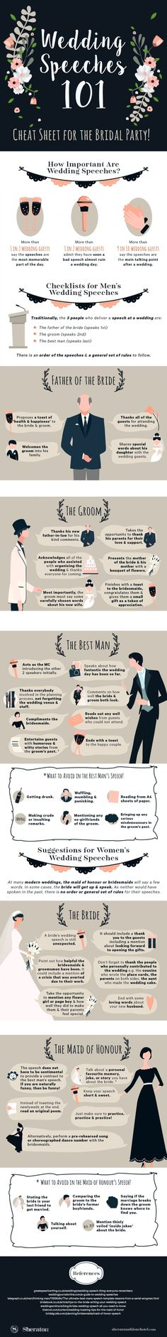 This infographic by Sheraton Athlone Hotel provide tips on how to write the perfect wedding speech, whether you're one half of the marrying couple, the best man, maid of honour or father of the bride. The best wedding speeches are light-hearted but stil Best Wedding Speeches, Wedding Advice, Before Wedding, Wedding Prep, Wedding Planner, Wedding Checklists, Wedding Ceremony, Our Wedding, Dream Wedding