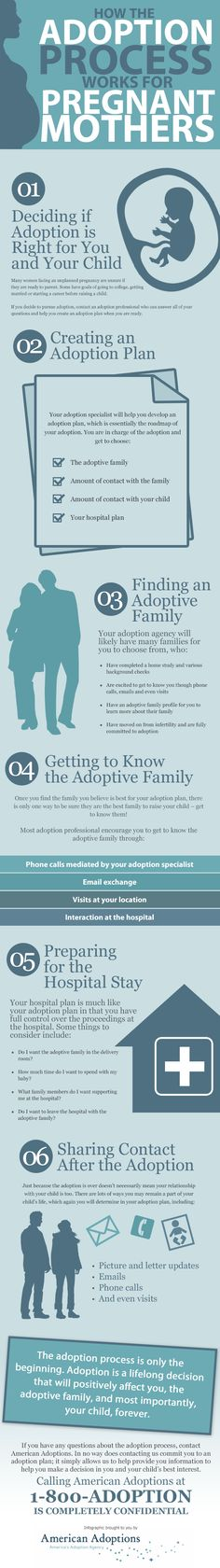 The Adoption Process for Pregnant Women - Visit our site to learn more: http://www.americanadoptions.com/pregnant/adoption_process