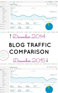 How to Increase Blog Traffic - Get the handbook! This is Google Analytics page view stats for my blog from December 2014 versus December 2015. An increase of over 400,000 monthly visitors! If you want to learn how to get people to your blog, grab this tutorial. It's full of tips & tricks perfect for bloggers, business owners, marketing professionals, and anyone else who needs to get people to see their online content to make money from services, products, and advertising.