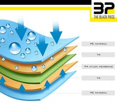 foam mattress vacuum bag - materials Vacuum Bags, Foam Mattress, Black, Black People