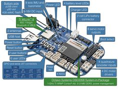 Shop BeagleBone Blue at Seeed Studio, we offer wide selection of electronic modules for makers to DIY projects. Full Tutorials and Projects. Linux, Wifi, Time Unit, Mobile Robot, Software, Arm Cortex, Ddr3 Ram, Pi Projects, Reset Button