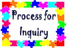 Step by step through the inquiry process for 5/6 class