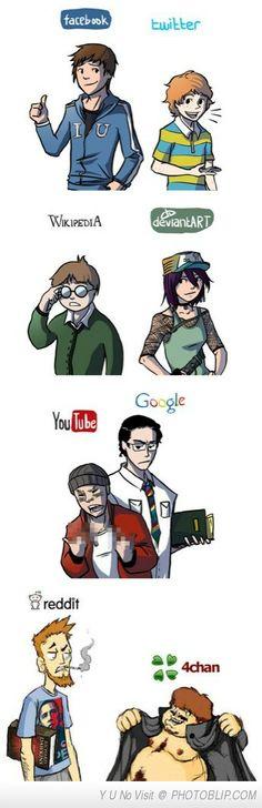 Websites As People