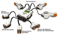 LEGO Mindstorms NXT (Discontinued by manufacturer): Toys & Games Lego Mindstorms, Lego Wedo, Lego Technic, Lego Nxt, Robot Lego, Latest Gadgets, Tech Gadgets, Teaching Computers, Robotics Projects