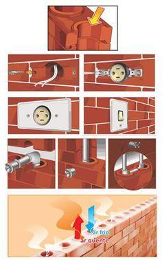 Tijolos Ecológicos - Terramax - Furos eliminam a quebra de paredes para instalar canos e fios