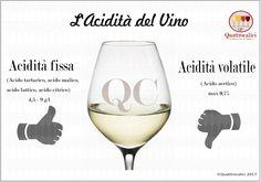 Acidità del vino-Gli acidi sono tra le sostanze più importanti presenti nel vino, secondi solo ad acqua e alcoli. La presenza di acidi conferisce al vino la caratteristica freschezza al palato, tipica dei vini bianchi e degli spumanti in generale. L'acido tartarico, l'acido malico, l'acido lattico e i loro sali costituiscono