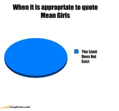 i know every word to mean girls....literally applies to ever aspect of life