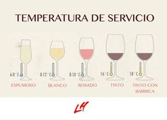 Temperatura de servicio de los #vinos