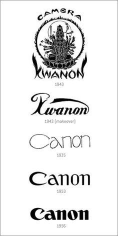 Canon logo evolution