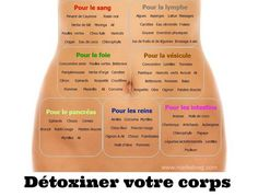 Reiki - Detoxifier votre corps - Amazing Secret Discovered by Middle-Aged Construction Worker Releases Healing Energy Through The Palm of His Hands. Cures Diseases and Ailments Just By Touching Them. And Even Heals People Over Vast Distances. Brain Healthy Foods, Reiki Training, Shiatsu, Reiki Healer, Colon Detox, Cancer Fighting Foods, Types Of Cancers, Cancer Facts, Learning To Be