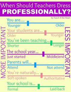 Do Teachers Really Need to Dress Professionally?