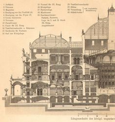 1889 The Hungarian Opera House in Budapest, Ground Plan and Cross Section Original Antique Engraving