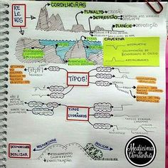 #RELEVO #PARTE2 #GEOGRAFIA #RESUMO ❤❤❤ Também já está disponível para download no blog (RESUMOS ... Mental Map, Study Board, Study Planner, Study Space, Study Inspiration, Studyblr, Life Is Hard, Study Notes, Study Motivation