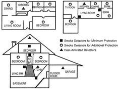 Hardwired smoke detectors. System Sensor alarm wiring