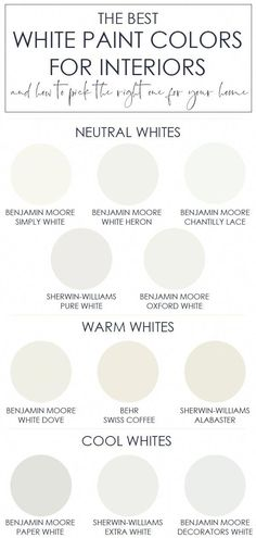 The best white paint colors for interiors - The best white colors for . - The best white paint colors for interiors – The best white colors for interiors. Also includes ti - Interior Paint Colors, Paint Colors For Home, Best Neutral Paint Colors, Interior Painting, Neutral Wall Paint, Cottage Paint Colors, Best Wall Colors, Basement Paint Colors, White Wall Paint
