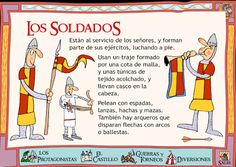 Soldiers - this is in Spanish: need it translated, someone. Medieval World, Medieval Knight, Medieval Castle, Ap Spanish, Room Themes, Conte, Middle Ages, Social Studies, Geography