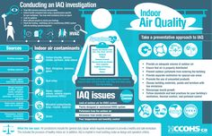 Many of us spend our working hours indoors. The quality of the air we breathe can significantly affect our comfort, productivity, and health. This infographic describes the symptoms of IAQ, common causes, and what workplaces can do when it comes to both investigating IAQ complaints and proactively improving air quality at work.