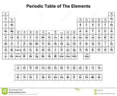 Resultado de imagen para tabla periodica de electronegatividad periodic table of elements stock photo image 26981030 gatotabla peridicacrucigrama urtaz Gallery