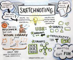 Come imparare a fare le sketchnotes