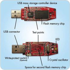 The easiest way to connect computer peripherals is through a Universal Serial Bus. The USB is a plug-and-play interface between the PC and the Technology Hacks, Computer Technology, Computer Science, Computer Lab, Computer Photo, Computer Projects, Computer Basics, Computer Lessons, Arduino