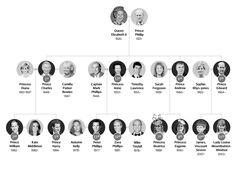 DUKES London Mayfair : Royal Family