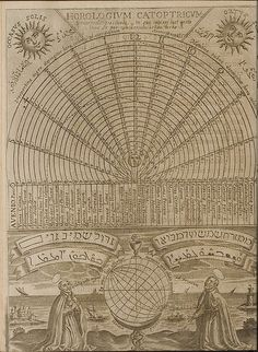 'Primitiae gnomonicae catoptricae' by Athanasius Kircher, 1635.  peacay, via Flickr