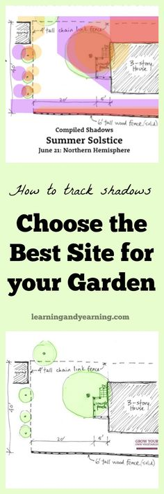 Learning the process of tracking shadows on your property will help you to choose the best spot for your garden. You'll be collecting data and people will think you're a scientist. But no need to fear, it's really simple.