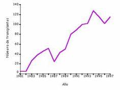 Información contenida en tablas y gráficas