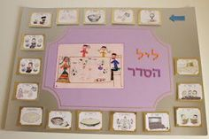 our Jewish little place: Pesach Seder game