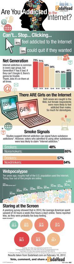 Adicto a Internet? La respuesta, si estás mirando esta #infografia es -bastante- obvia... ^^