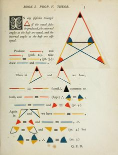 The first six books of the Elements of Euclid, ... a fascinating book -- both visually & in terms of mathematics -- that uses colored figures in place of words to describe Euclidean geometry. (published late 1800s)