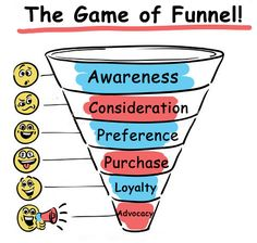 #WooCommerce One Click Upsell #Funnel plugin facilitates sellers to make a one time offer immediately after their customer's purchase, enabling them to increase their Average Order Value by 10% - 25%.  The #merchant simply needs to add the most attractive product onto the funnel and is free to add other #discounted products on the skip button so that the customers do not go empty-handed.