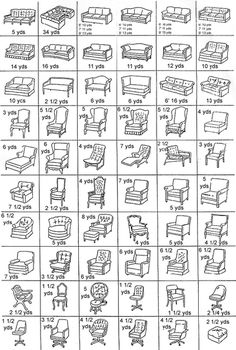 """How much fabric do you need for reupholstering? This chart is for plain fabric on 54 inch fabric here is the extra fabric allowance for a pattern. 3"""" -14"""" repeat 10% more fabric 15""""-19"""" repeat 15%, 20""""-27"""" 20%, 28""""-30"""" 25%, 37""""-45"""" 30%, and 45""""-54"""" repeat 35% more fabric."""