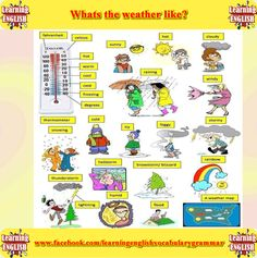 weather vocabulary - whats the weather like - learning English