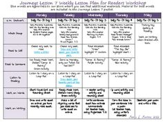 1st grade, lesson 7 weekly plan using Daily 5