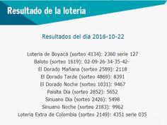 Resultado de la Lotería: Resultado-de-la-Lotería-22-octubre-2016
