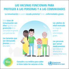 Infografía de la campaña de la Semana Mundial de la Inmunización: las vacunas funcionan para proteger a las personas y a las comunidades