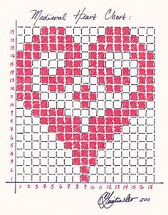 """This is a chart for a heart motif that can be used in fair-isle knitting, filet crochet, or anywhere a counted stitch can be used. For one idea, check out my project """"Medieval Heart Pin Cushion"""". For some fun pics, check out my blog. Enjoy!"""