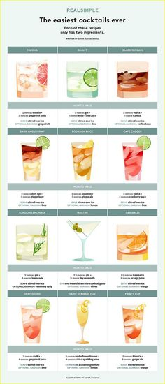 Wow Best Easy Cocktails Recipes