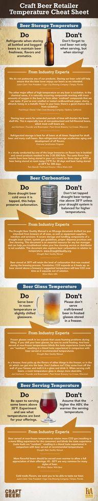 Craft Beer Temperature Guidelines