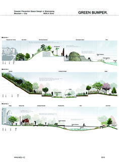 representation of ecological buffer between city and river. use of color minimized for effective communication. Photoshop, Illustrator and InDesign