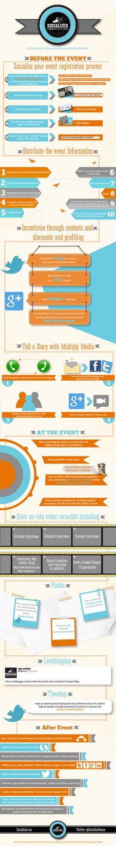 [INFOGRAFIK] Events & Social Media