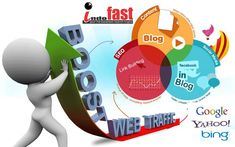 SEO company Delhi provides best SEO services in Delhi. Our SEO services would improve search engine rankings and leading to increasing traffic. we are one of the best search engine optimization company in Delhi NCR. Call us today Marketing Digital, Online Marketing, Internet Marketing, Media Marketing, Inbound Marketing, Marketing Topics, Marketing Budget, Event Marketing, Business Marketing