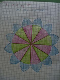 Ecco un po' di pagine di matematica (con link all'attività documentata sul blog) fatte in classe 3^ con il metodo analogico di Camillo Bortolato, chiaramente interpretato da me, maestra…