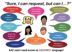 AAC users need to use more colorful language! No, I'm not talking about words a sailor might use (although age-appropriate interjections and outburstsshould always be available to AAC users…