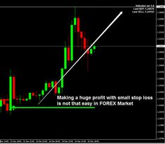 Gbp Usd Wave Analysis And Forecast For 06 05 13 05 Free Forex