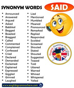 Synonym Words – SAID, English Vocabulary - English Grammar Here Synonymwörter - SAID, englischer Wor Antonyms Words List, List Of Adjectives, Said Synonyms, Vocabulary List, English Vocabulary, English Grammar, Positive Personality Adjectives, Opposite Words List, Feeling Words List