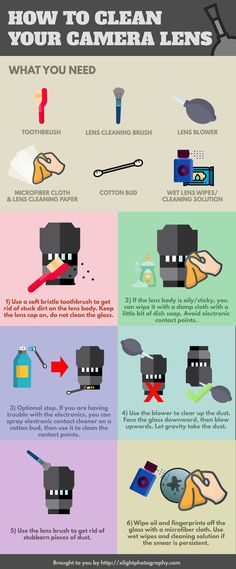 The proper way to clean your camera lens