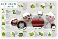 Imagen insertada TRATAR DE RECICLAR TODO